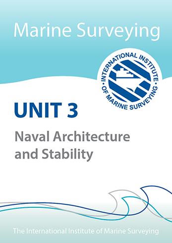 IIMS-Unit03