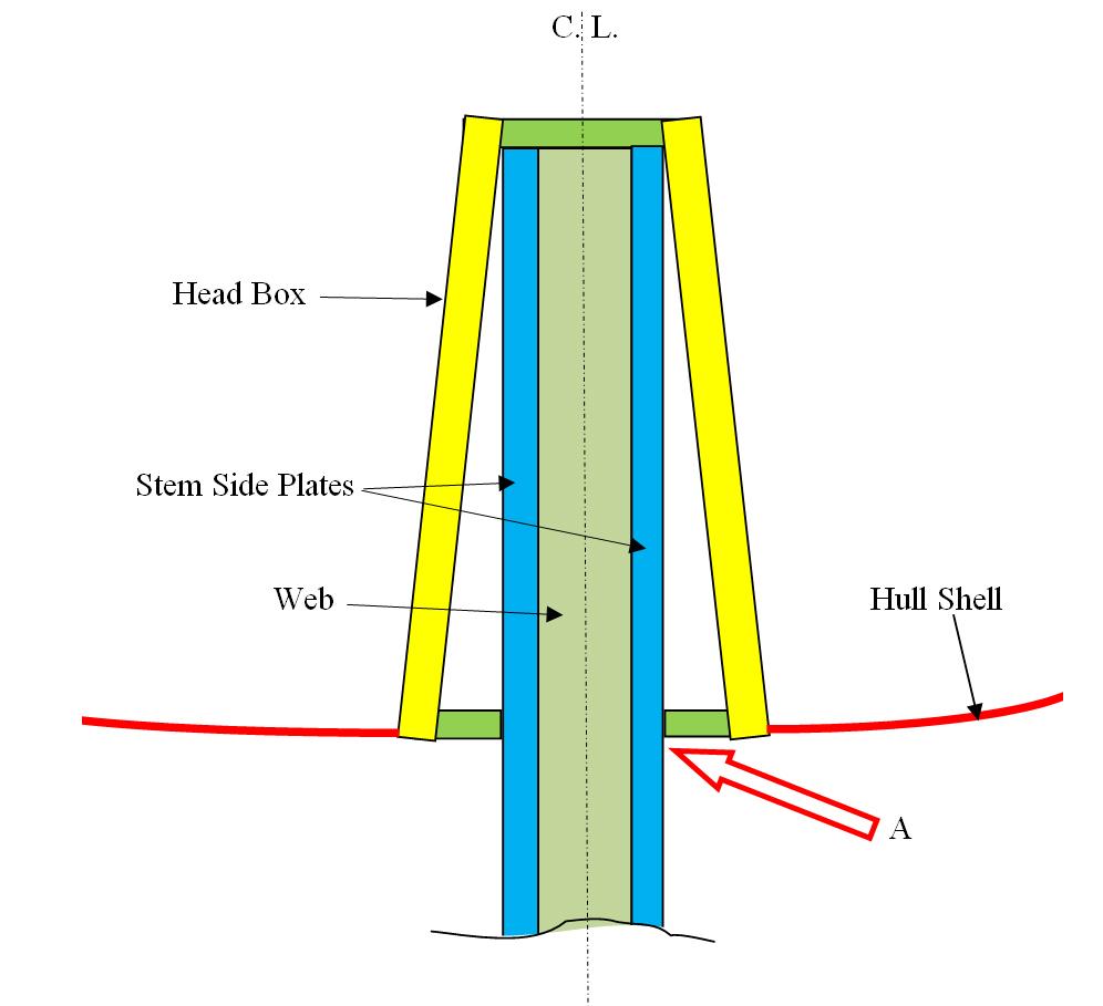 Figure 2. Head box and stem as originally designed