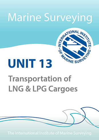 IIMS-Unit13