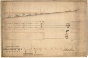 Scotland's inland waterways - Details of the machinery of the proposed inclined plane at Blackhill